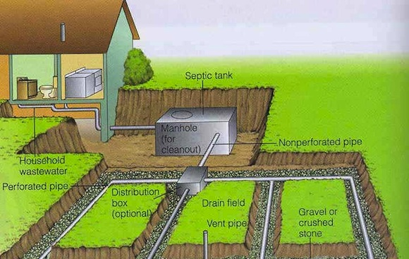 XMHP Septic Systems.jpg.pagespeed.ic .FbdIPOezGL